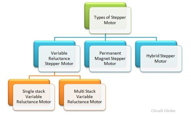 stepper-motor-fig