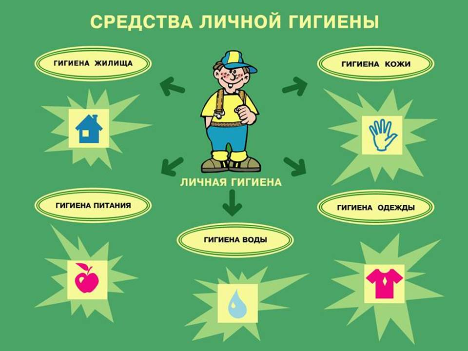 C:\Documents and Settings\Admin\Рабочий стол\0003-003-Gigiena-v-organizme.jpg