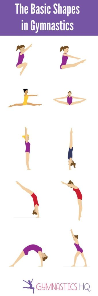 Wondering what shapes you need to know for gymnastics? These are the basic shapes.
