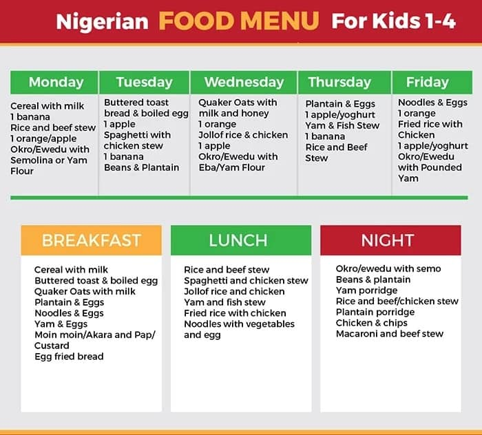 Food time table for children 1-4 years