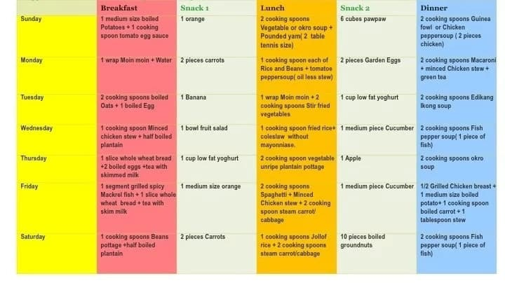 Sample food time table for a family