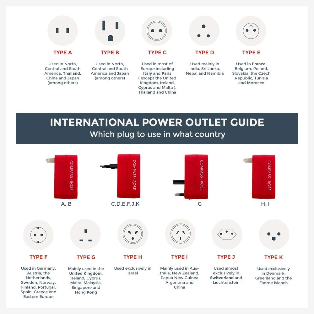 power-outlet-guide-for-travelers